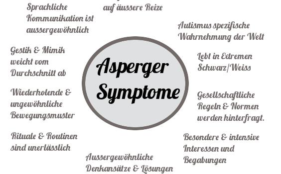Symptome des Asperger Syndroms